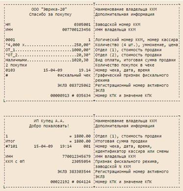 Образцы чеков с расшифровкой реквизитов