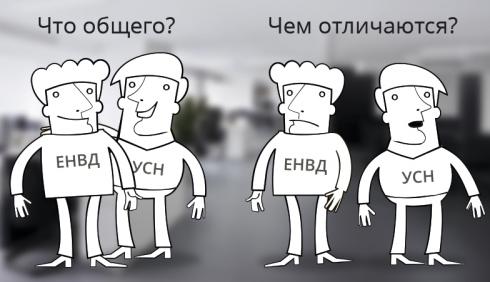 Отличия УСН, ОСН, ЕНВД, ПНС