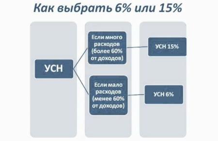 Налоги и взносы, Page 31 | | На ПМЖ в Россию