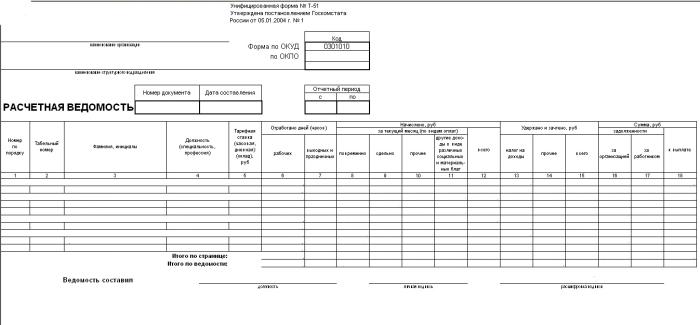 заполнение расчетной ведомости т-51 образец заполнения - фото 9